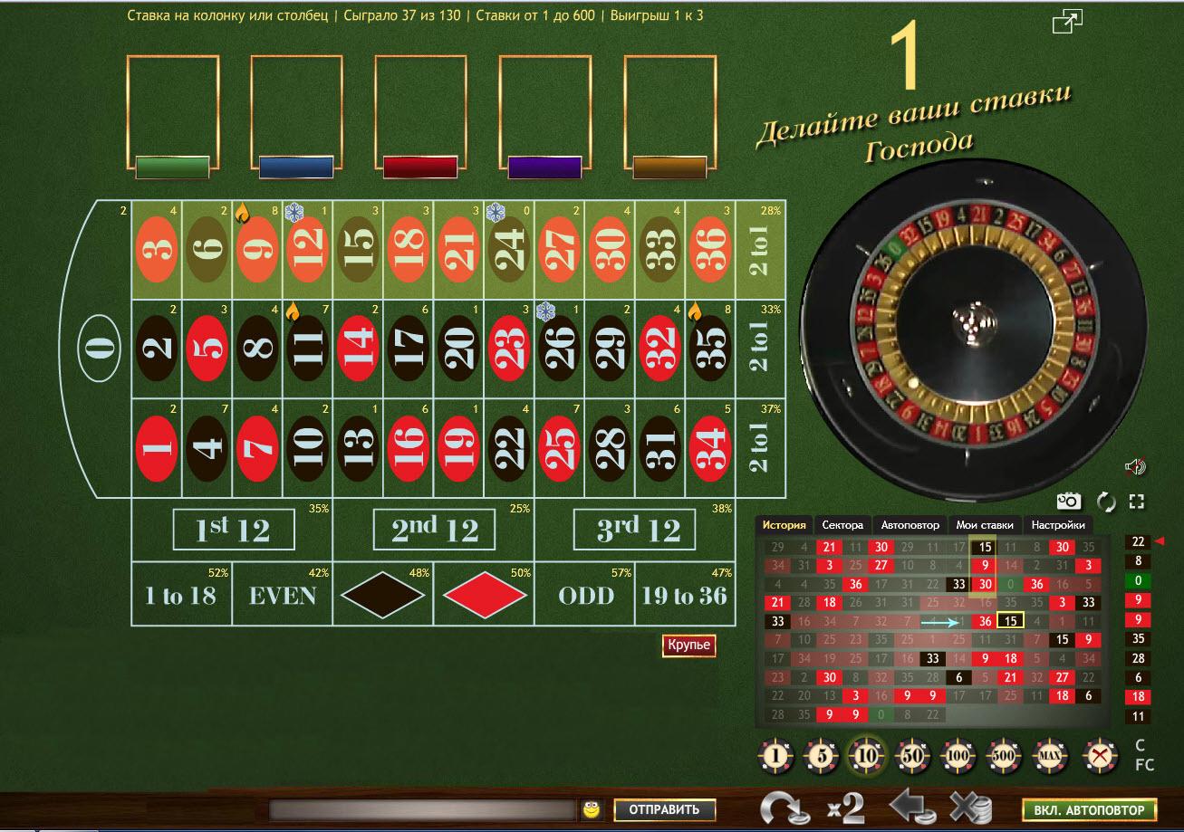 на каком казино можно выиграть
